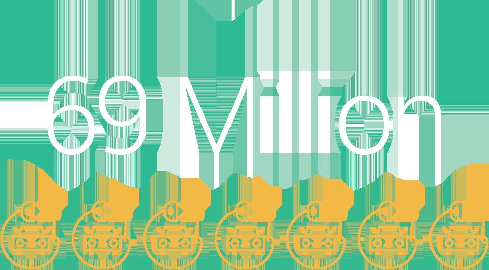 69 MIllion